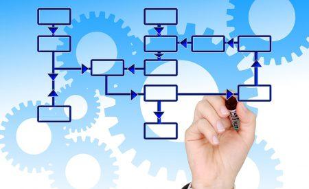 La ingeniería en logística y su importancia en la vida cotidiana